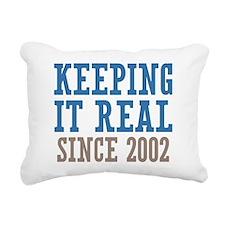 Keeping It Real Since 2002 Rectangular Canvas Pill