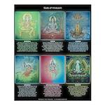 Hindu Gods Poster for Teaching