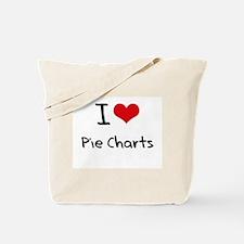 I Love Pie Charts Tote Bag