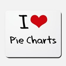 I Love Pie Charts Mousepad