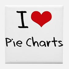 I Love Pie Charts Tile Coaster