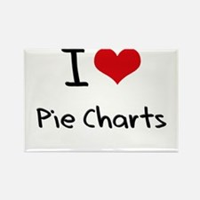 I Love Pie Charts Rectangle Magnet