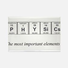 Physics Periodic Table Important Elements Rectangl