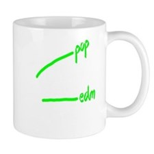 video POP KILLED THE radio EDM star Mug
