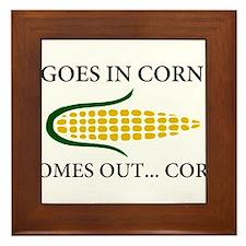 Goes in corn Framed Tile