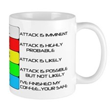 threat level Mug