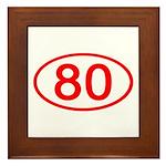 Number 80 Oval Framed Tile