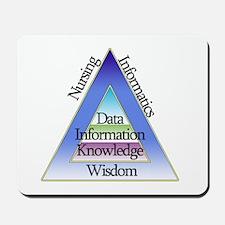 Data Triad Mousepad