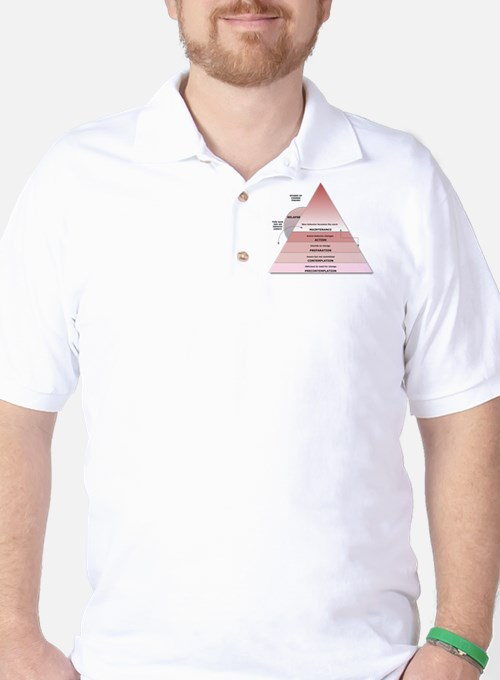 Stages of Change Golf Shirt