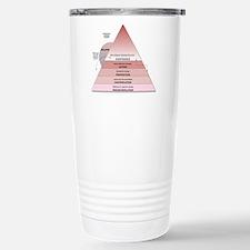 Stages of Change Travel Mug