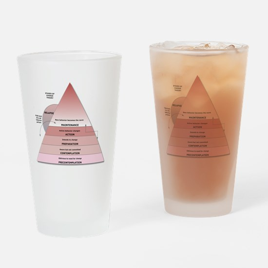 Stages of Change Drinking Glass
