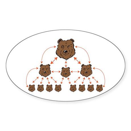 Bear valley business bunch sticker