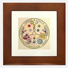 Rosicrucian Rose Framed Tile