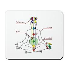 Yoga Chakkra Mousepad