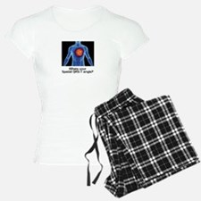 Cardiology Spatial QRS-T angle Pajamas
