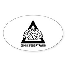 Zombie Food Pyramid Decal