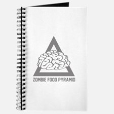 Zombie Food Pyramid Journal
