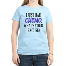 I Just Had Chemo Funny Cance T-Shirt
