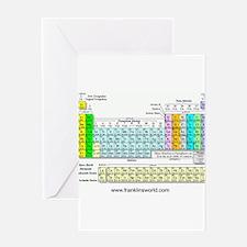 Periodic Table Greeting Card