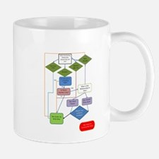 Romantic Comedy Flow Chart Mug