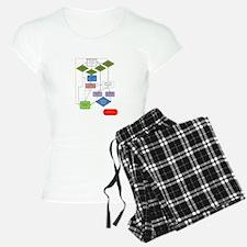 Romantic Comedy Flow Chart Pajamas