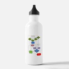 Romantic Comedy Flow Chart Water Bottle