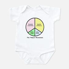 """The """"Peace"""" Movement Infant Bodysuit"""