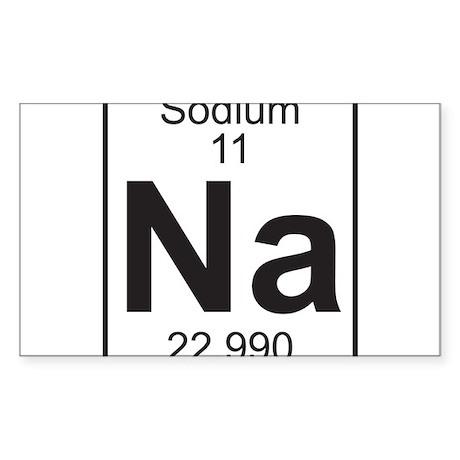 Sodium Periodic Table Square