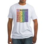 March on Springfield We Are Family Poster T-Shirt