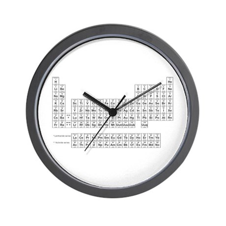 Periodic table of the element wall clock by tblurts for Table th width attribute