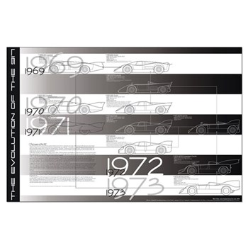 The Evolution of the 917 Poster