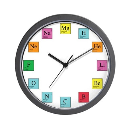 Periodic Table Clock Wall Clock