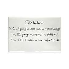 Statistics Magnets