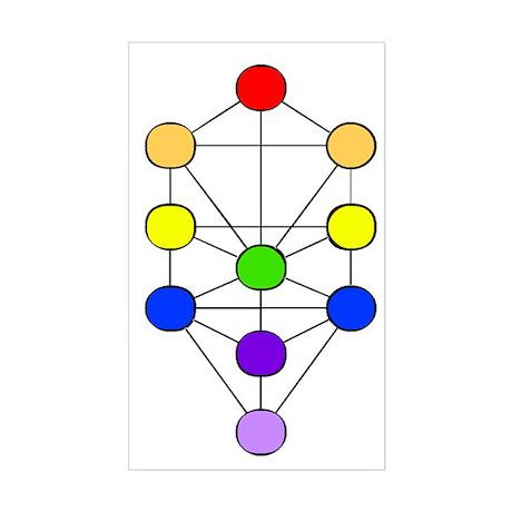 Tree of Life Kabbalah Rectangle Sticker