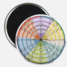 Unit Circle with Radians Magnet