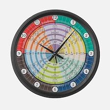 Unit Circle Large Wall Clock