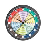 Math clock Wall Clocks
