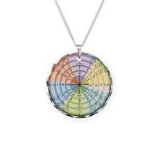 Unit Circle with Radians Necklace