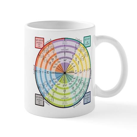 Unit Circle: Radians, Degrees, Quads Mug