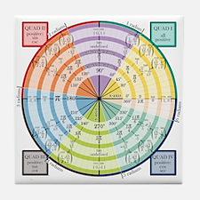 Unit Circle: Radians, Degrees, Quads Tile Coaster