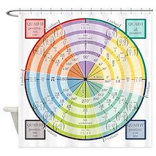 Unit Circle: Radians, Degrees, Quads Shower Curtai