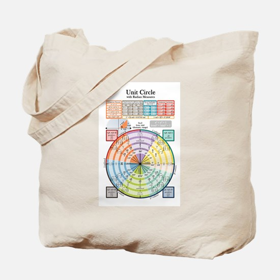 Unit Circle (with Radians) Tote Bag