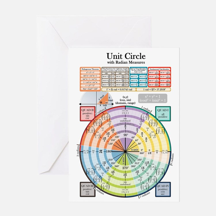 Unit Circle (with Radians) Greeting Card