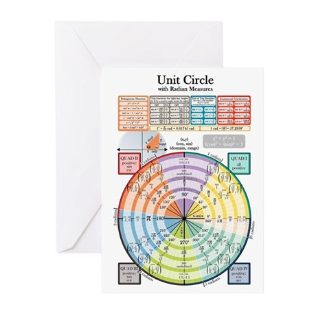 Unit Circle (with Radians) Greeting Cards (Pk of 1