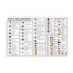 Guide to Flags and Pennants Poster