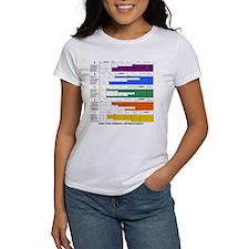 tableaux_linguists_new.jpg T-Shirt
