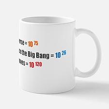 Mug - Ponder these numbers...