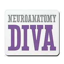 Neuroanatomy DIVA Mousepad
