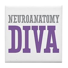 Neuroanatomy DIVA Tile Coaster