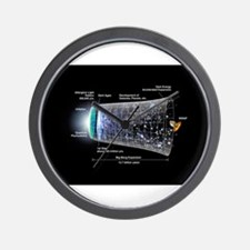 Big Bang Wall Clock